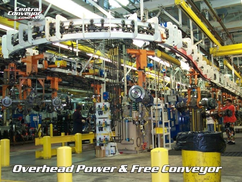 Overhead Power & Free Conveyor - Central Conveyor